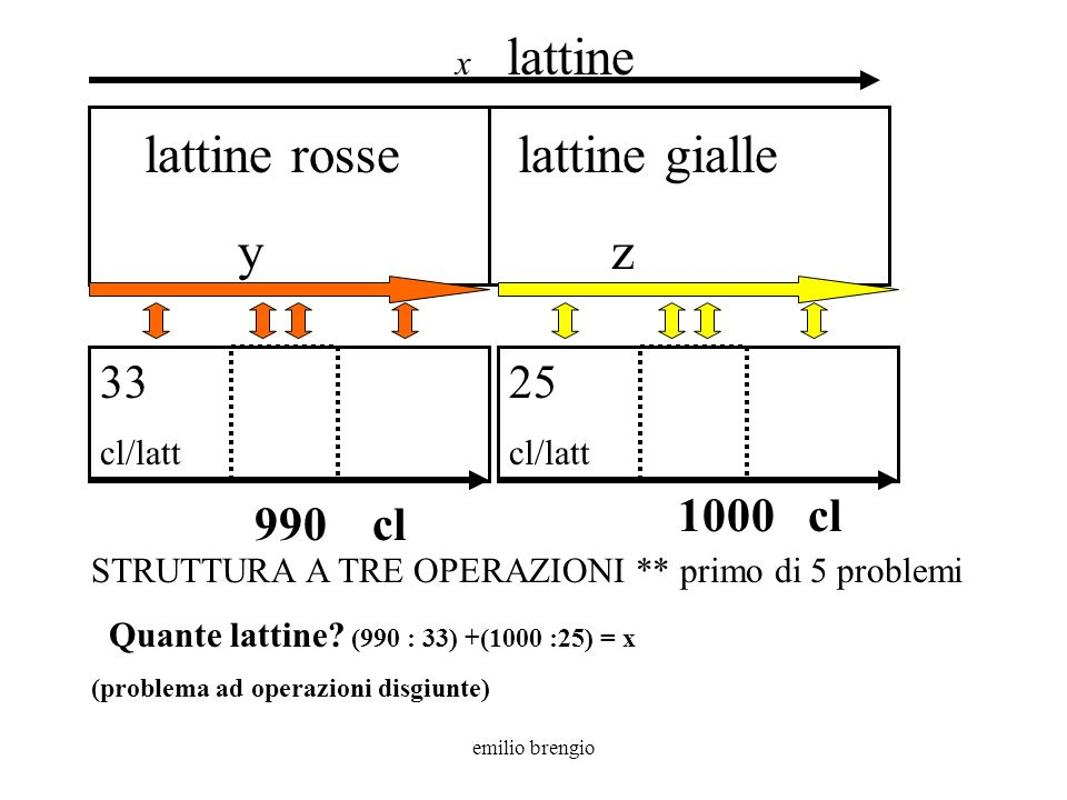 lattine rosse y lattine gialle z cl 990 cl x lattine