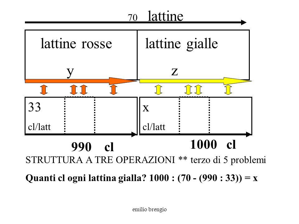 lattine rosse y lattine gialle z 33 x 1000 cl 990 cl 70 lattine
