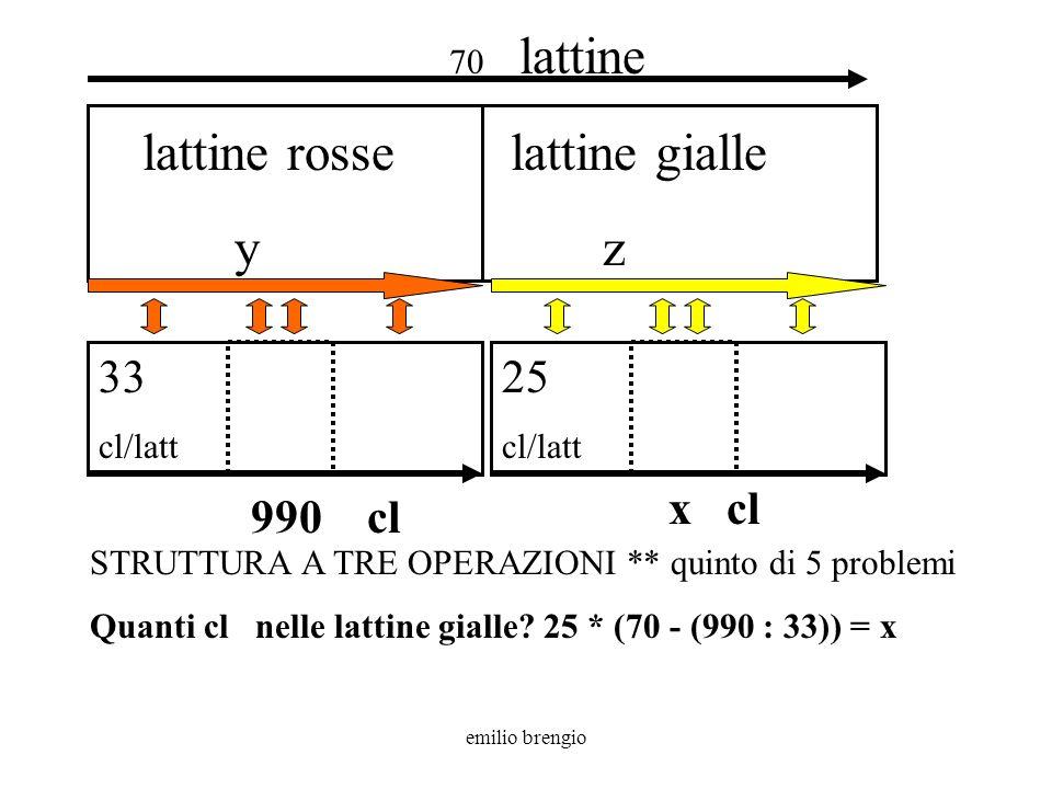 lattine rosse y lattine gialle z 33 25 x cl 990 cl 70 lattine cl/latt