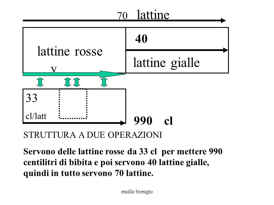 lattine gialle lattine rosse y cl 70 lattine 40 cl/latt