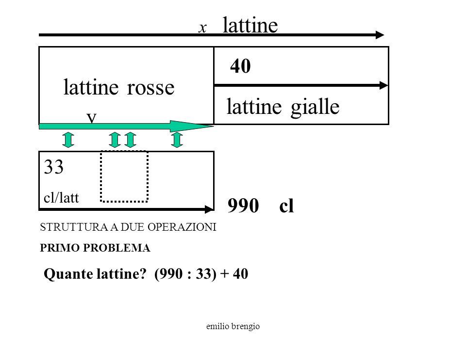 lattine gialle lattine rosse y 33 990 cl x lattine 40 cl/latt