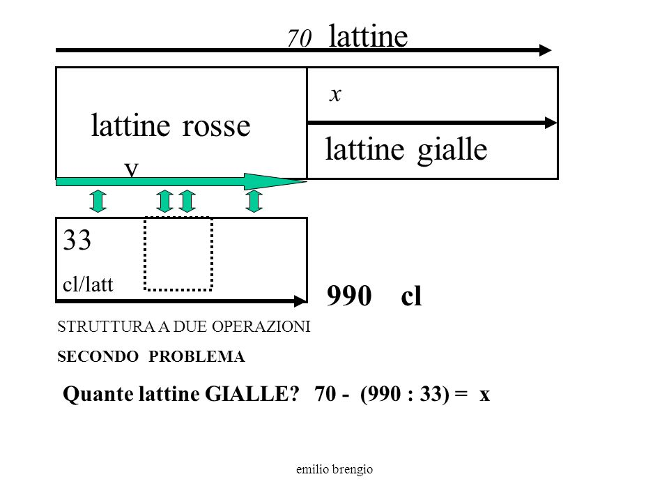 lattine gialle lattine rosse y cl 70 lattine x cl/latt