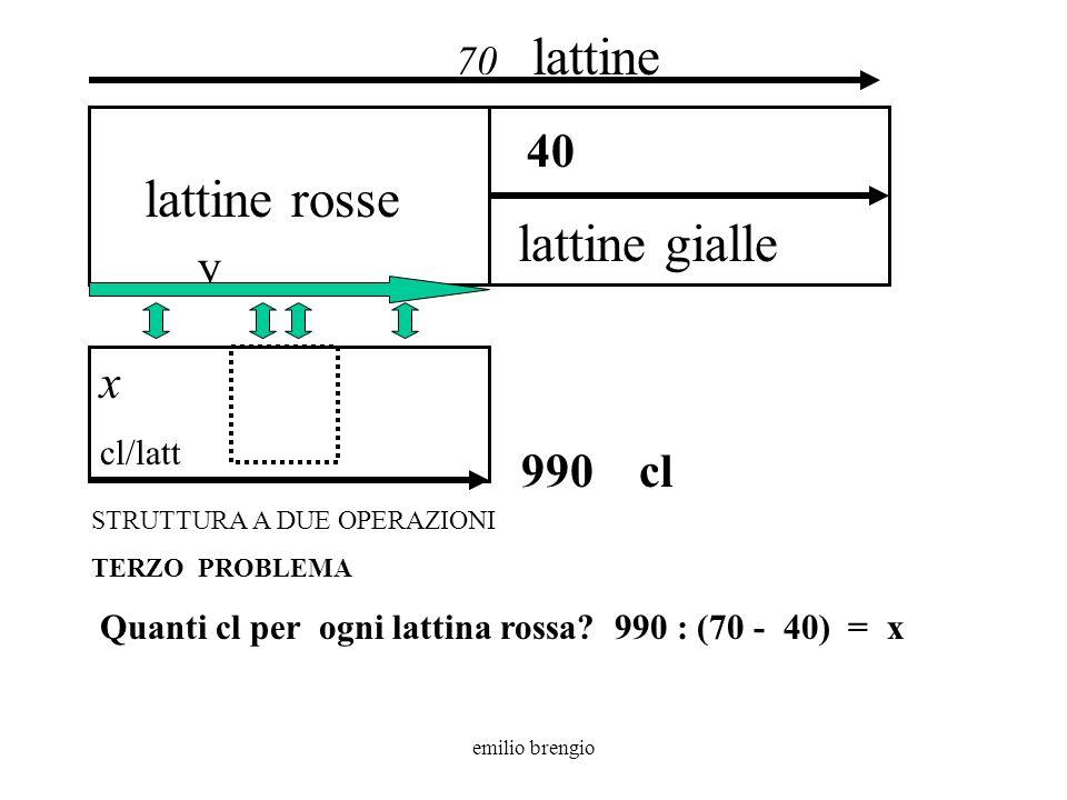 lattine gialle lattine rosse y x 990 cl 70 lattine 40 cl/latt