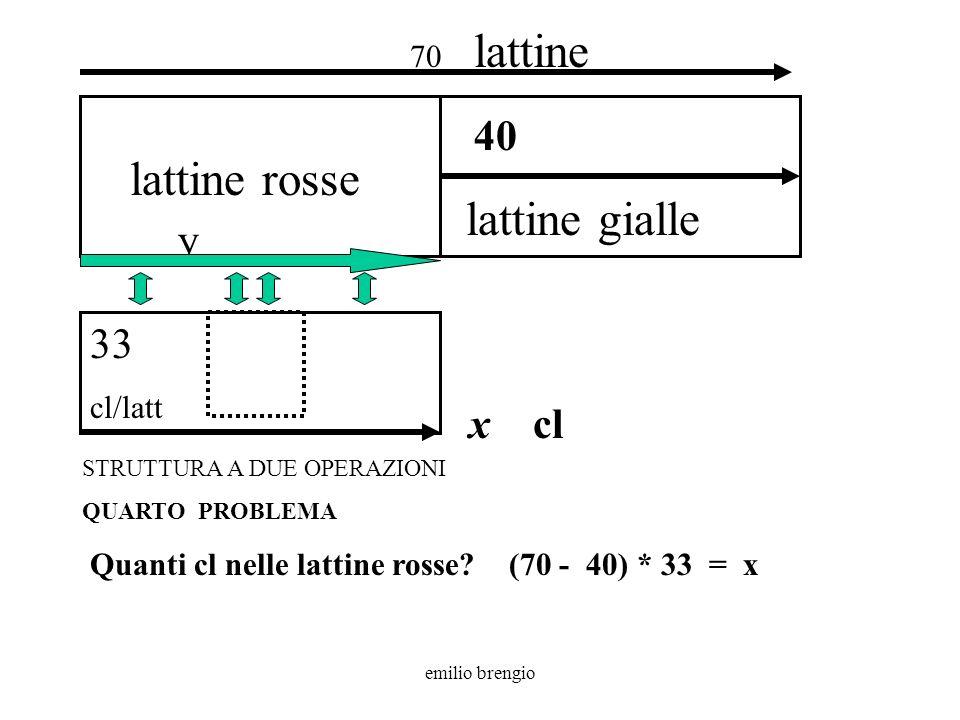 lattine gialle lattine rosse y 33 x cl 70 lattine 40 cl/latt