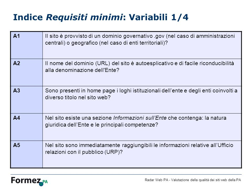 Indice Requisiti minimi: Variabili 1/4