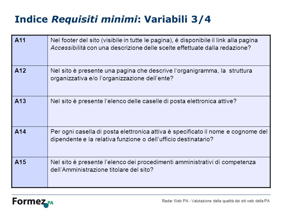 Indice Requisiti minimi: Variabili 3/4
