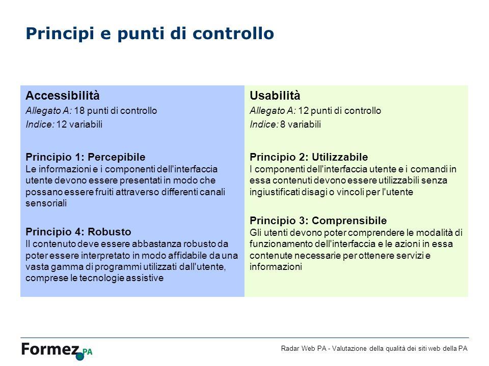 Principi e punti di controllo