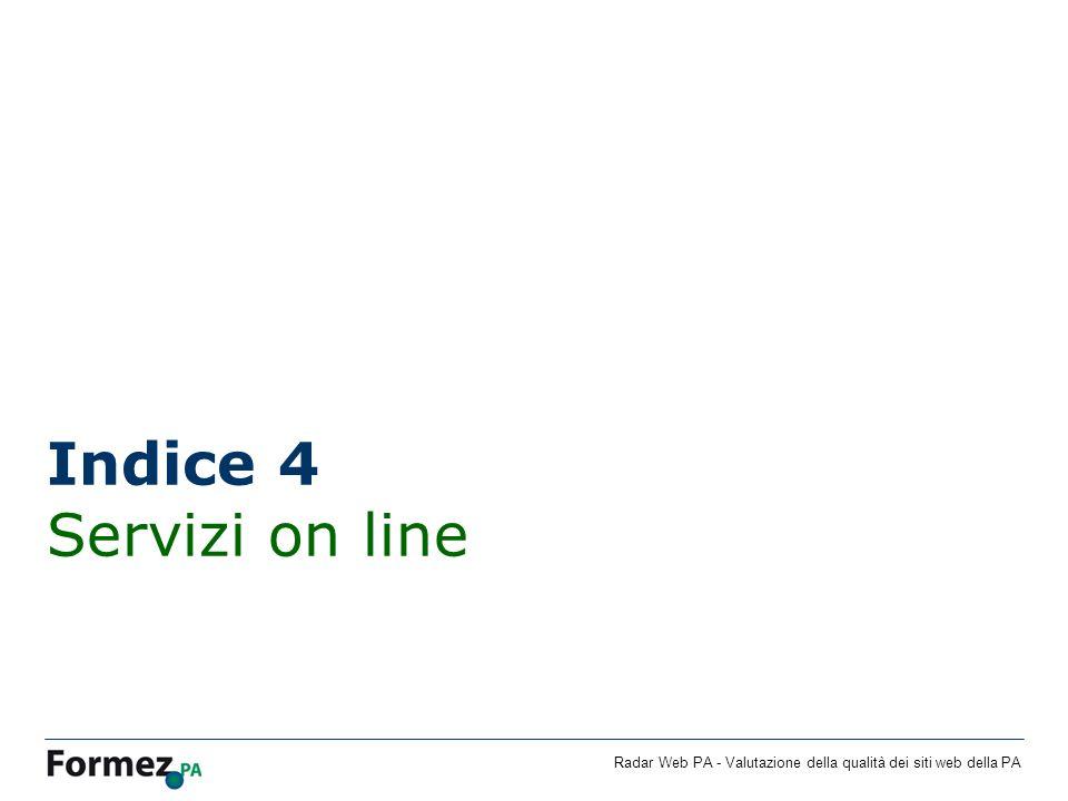 Indice 4 Servizi on line 32