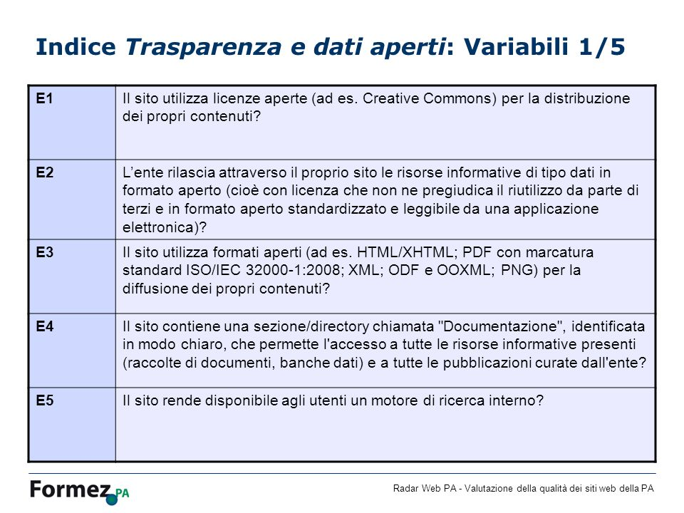 Indice Trasparenza e dati aperti: Variabili 1/5