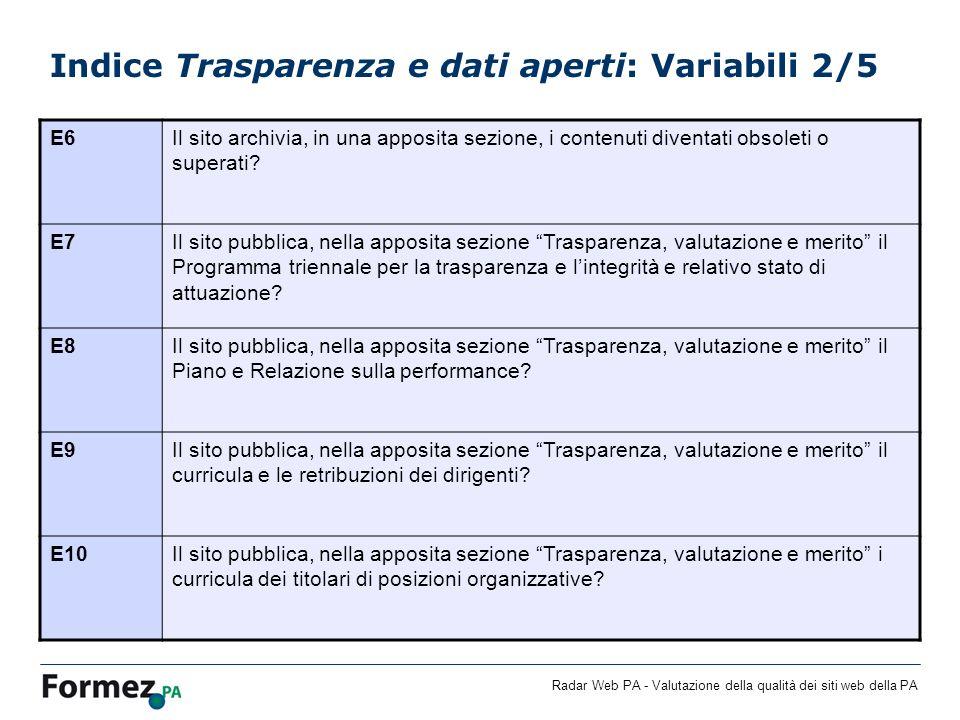 Indice Trasparenza e dati aperti: Variabili 2/5