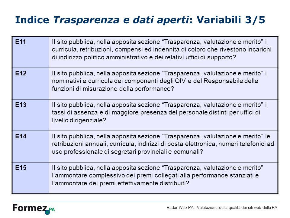 Indice Trasparenza e dati aperti: Variabili 3/5