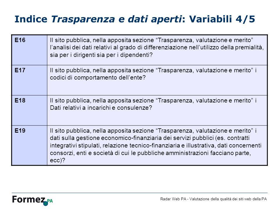 Indice Trasparenza e dati aperti: Variabili 4/5