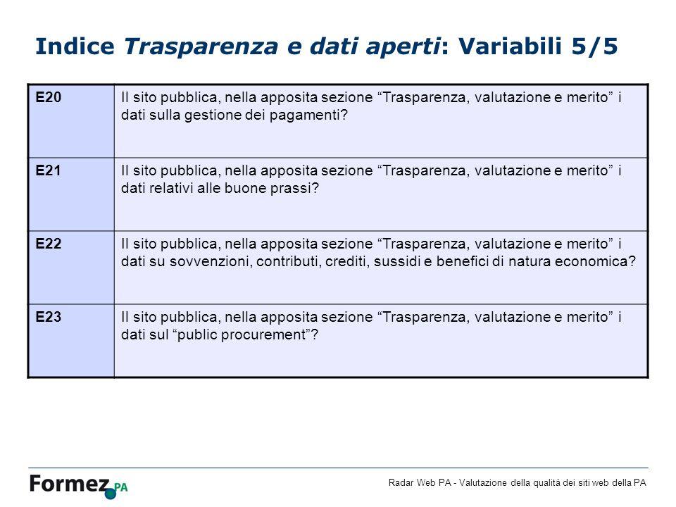Indice Trasparenza e dati aperti: Variabili 5/5
