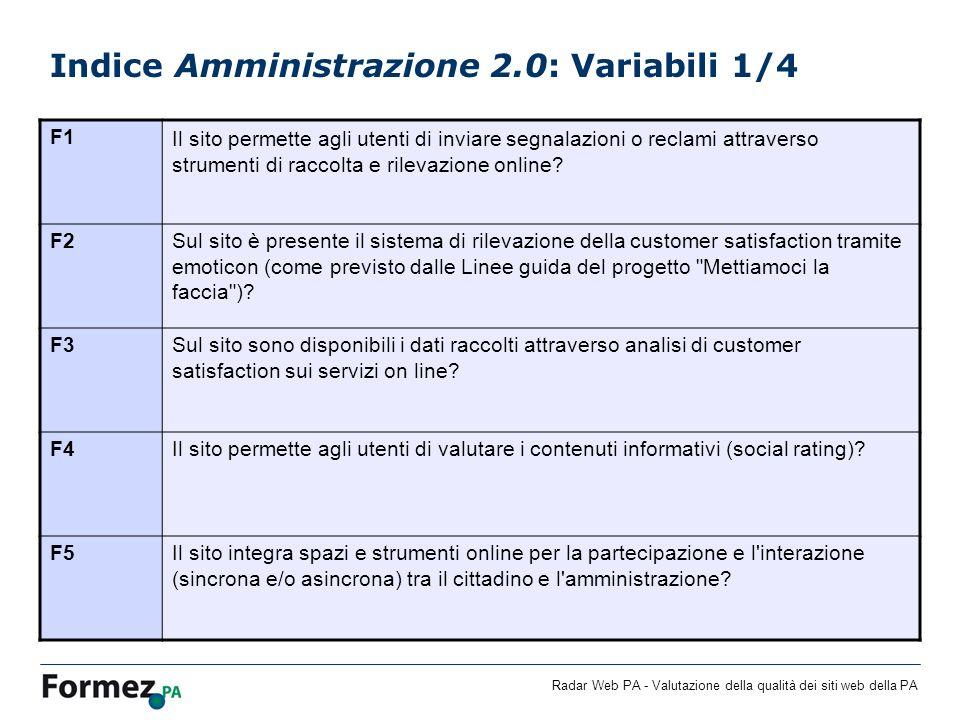 Indice Amministrazione 2.0: Variabili 1/4