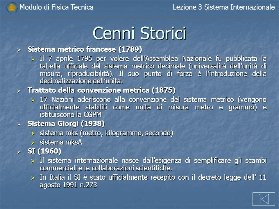 Cenni Storici Sistema metrico francese (1789)