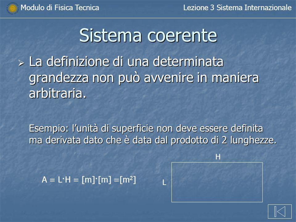 Sistema coerente La definizione di una determinata grandezza non può avvenire in maniera arbitraria.