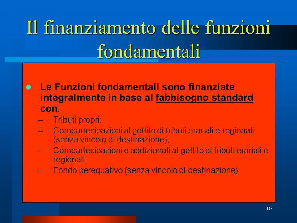 Il finanziamento delle funzioni fondamentali