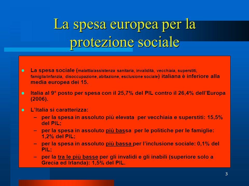 La spesa europea per la protezione sociale