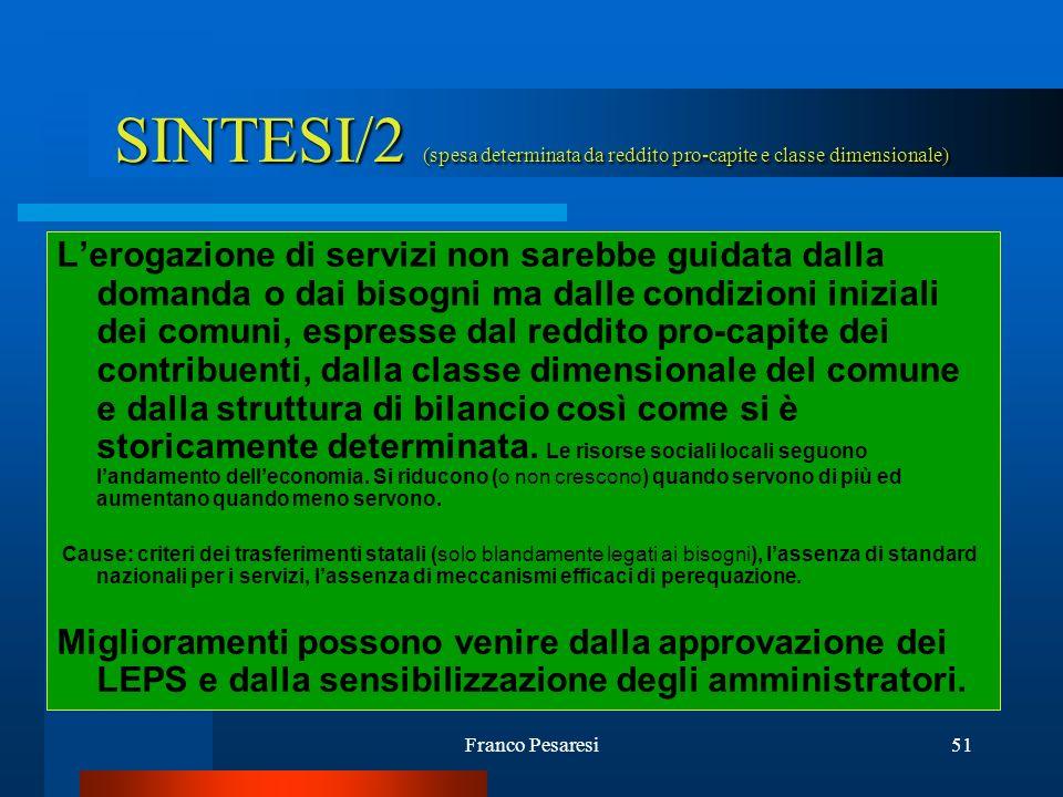 SINTESI/2 (spesa determinata da reddito pro-capite e classe dimensionale)