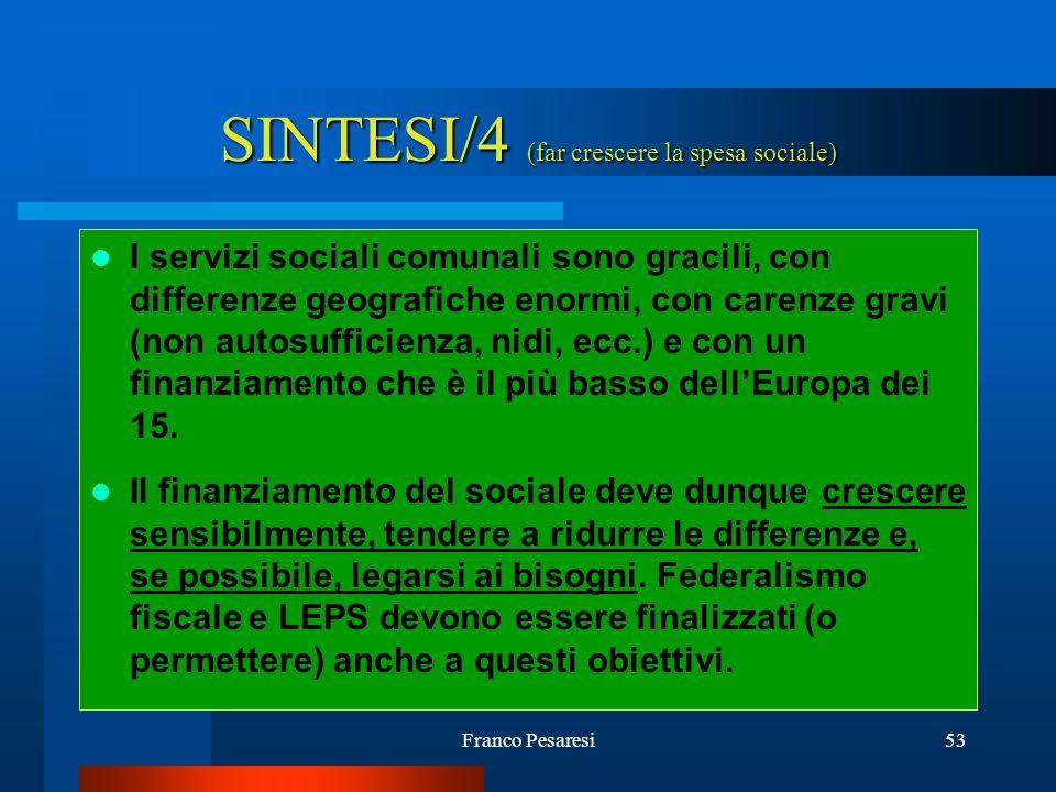 SINTESI/4 (far crescere la spesa sociale)