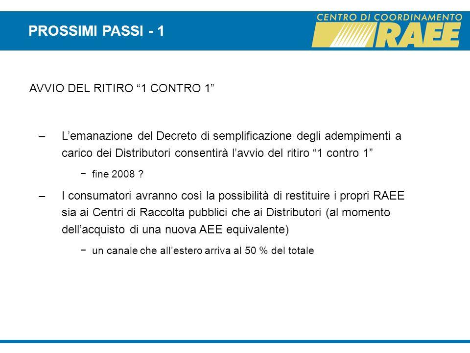 PROSSIMI PASSI - 1 AVVIO DEL RITIRO 1 CONTRO 1