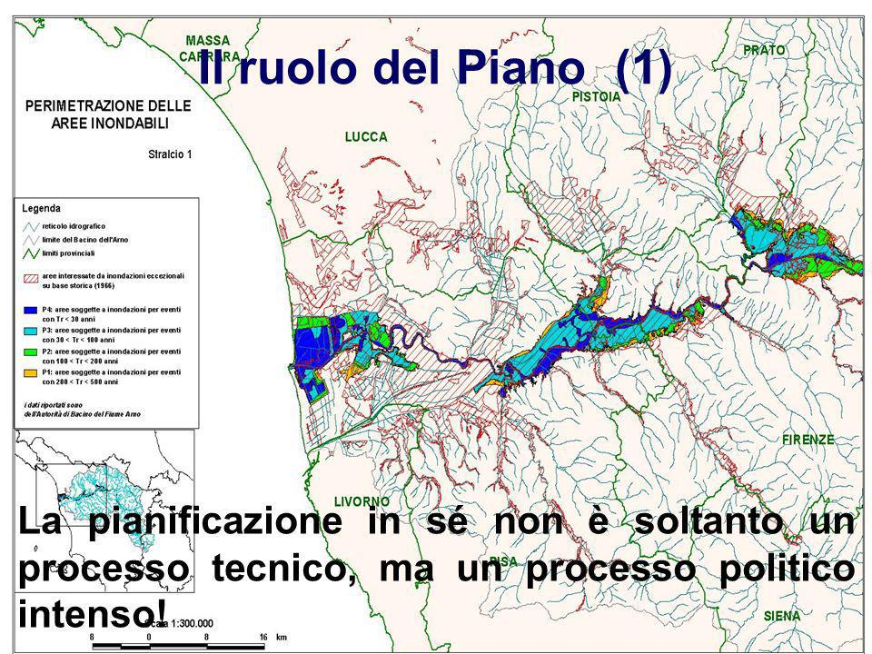 Il ruolo del Piano (1) La pianificazione in sé non è soltanto un processo tecnico, ma un processo politico intenso!