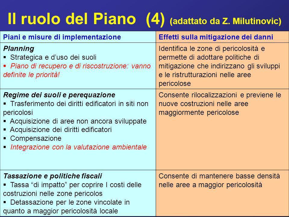 Il ruolo del Piano (4) (adattato da Z. Milutinovic)