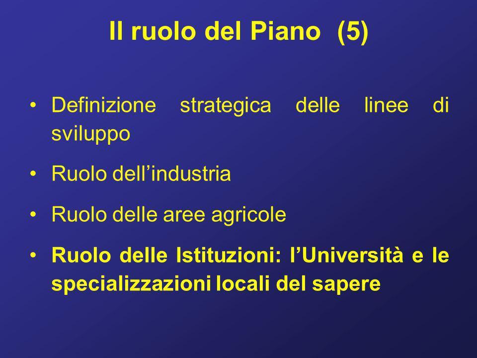 Il ruolo del Piano (5) Definizione strategica delle linee di sviluppo