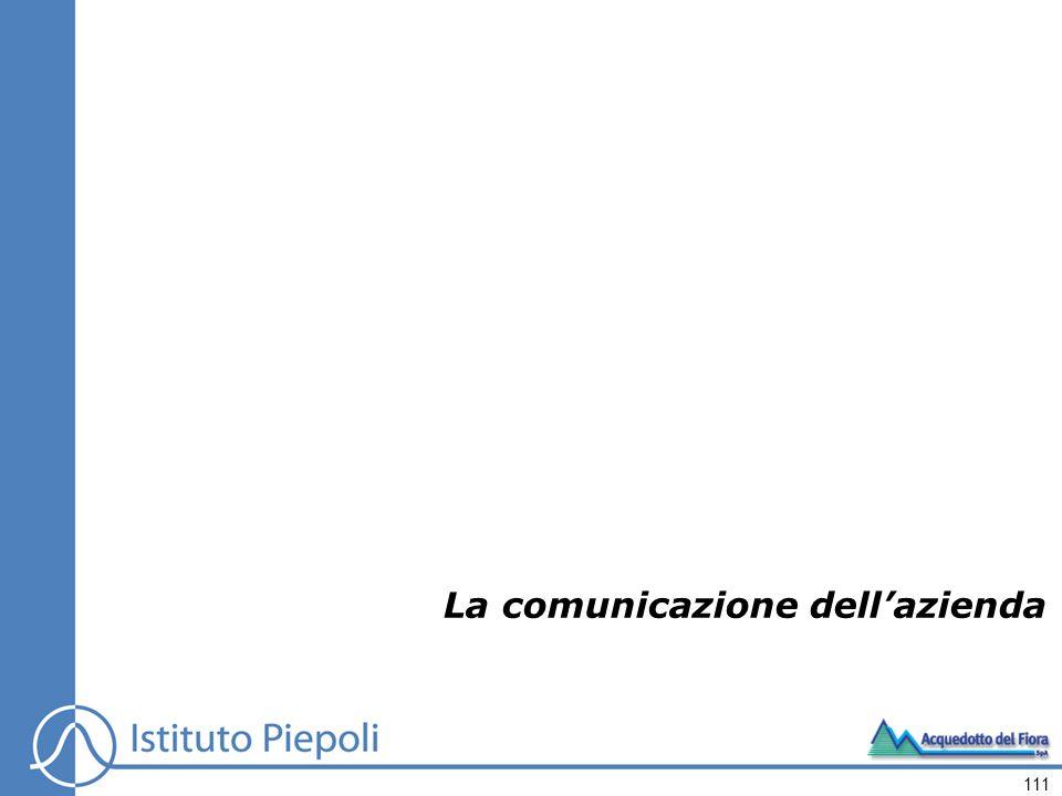 La comunicazione dell'azienda