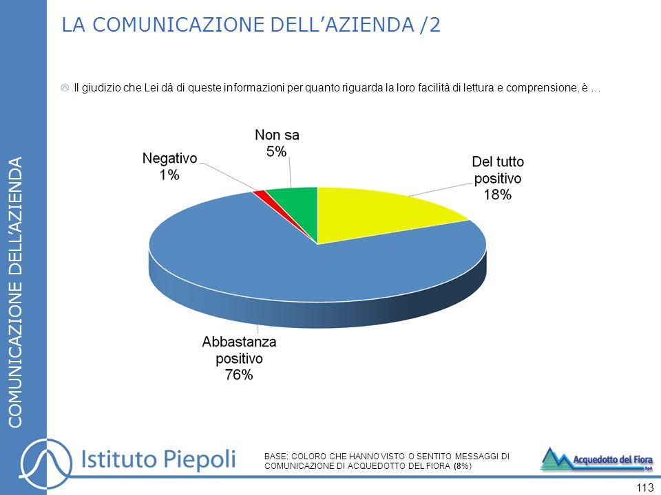 LA COMUNICAZIONE DELL'AZIENDA /2