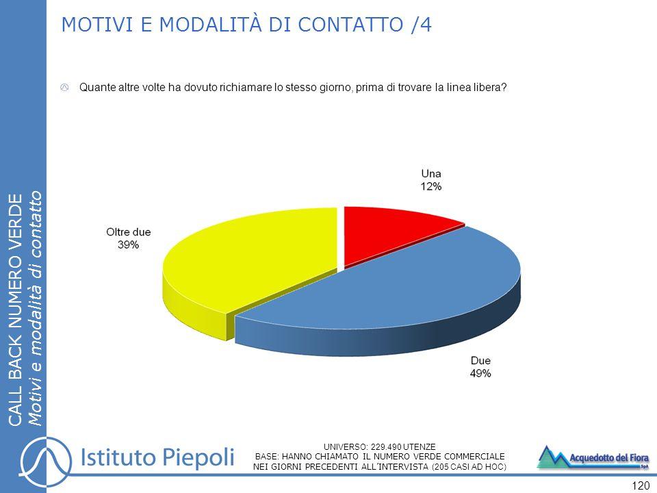 MOTIVI E MODALITÀ DI CONTATTO /4
