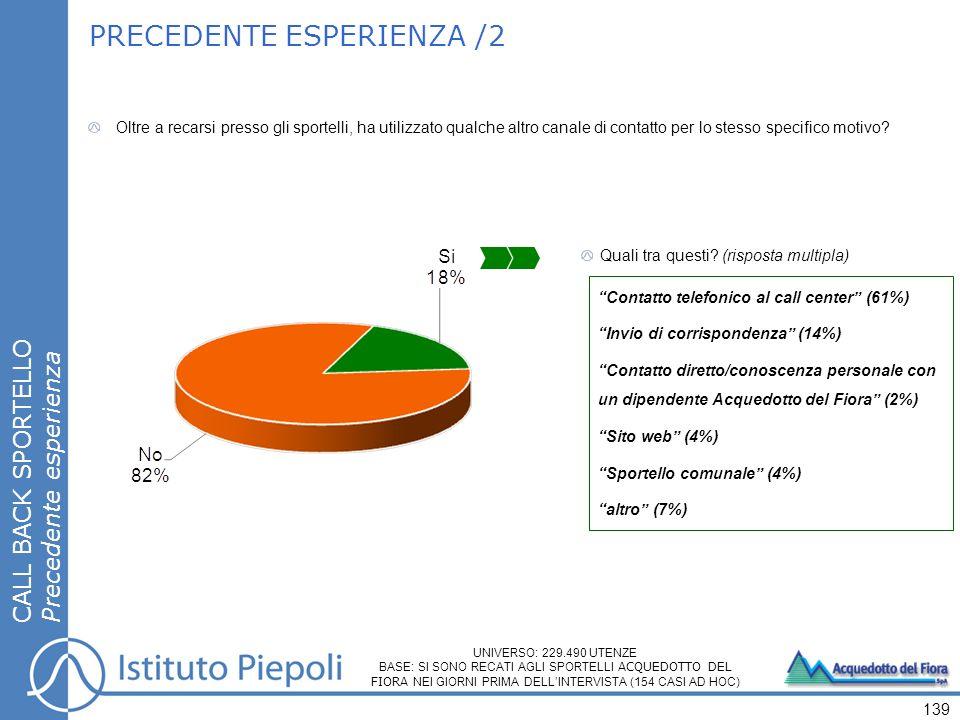 PRECEDENTE ESPERIENZA /2