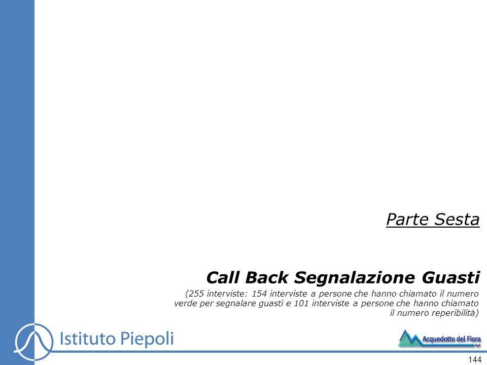 Call Back Segnalazione Guasti