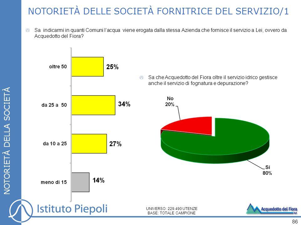 NOTORIETÀ DELLE SOCIETÀ FORNITRICE DEL SERVIZIO/1