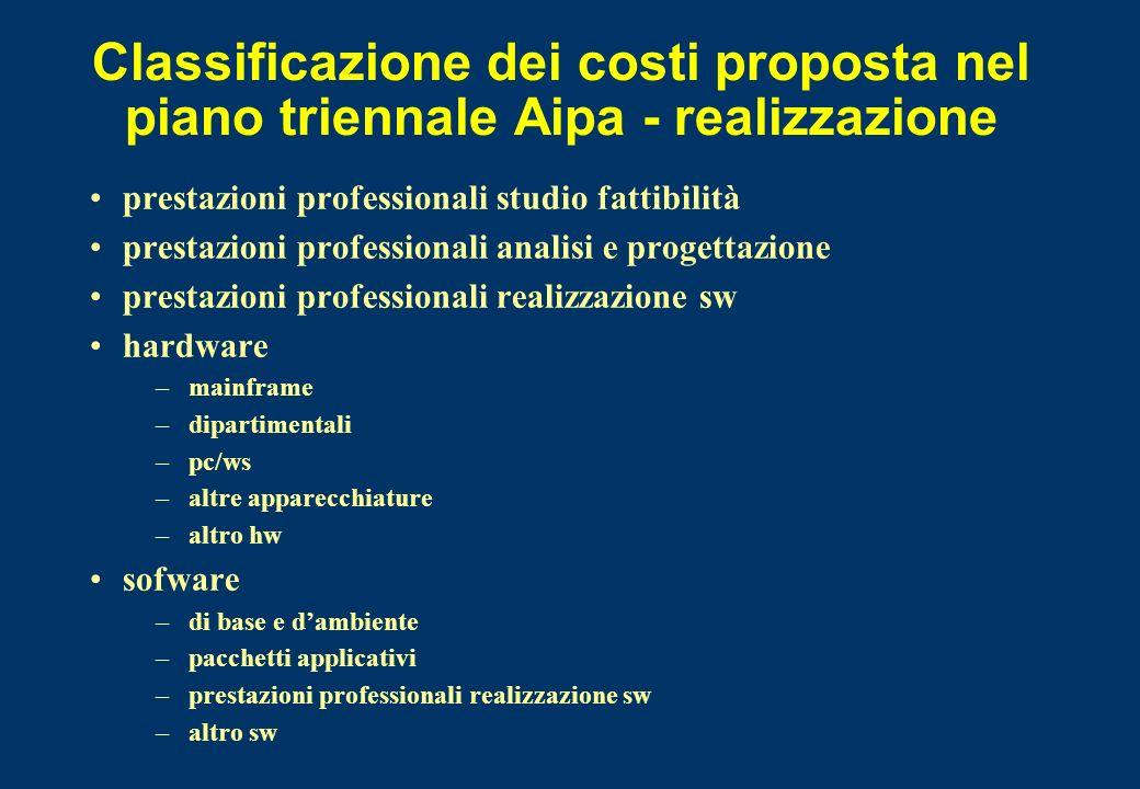 Classificazione dei costi proposta nel piano triennale Aipa - realizzazione