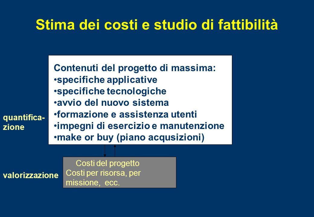 Stima dei costi e studio di fattibilità