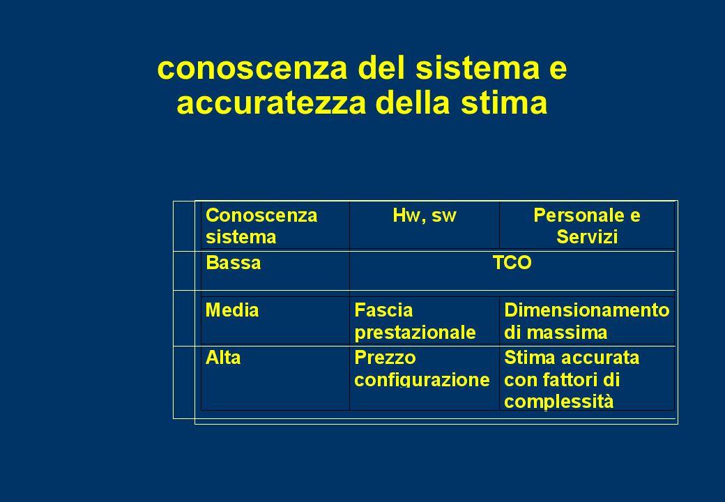 conoscenza del sistema e accuratezza della stima
