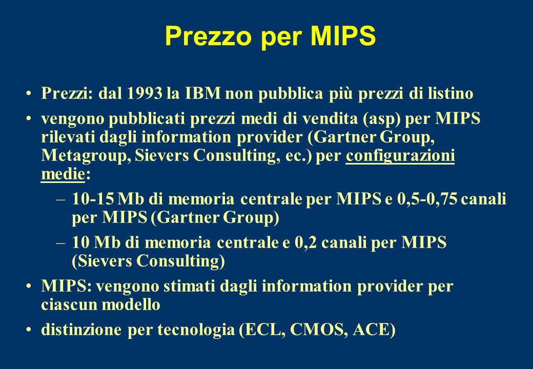 Prezzo per MIPSPrezzi: dal 1993 la IBM non pubblica più prezzi di listino.