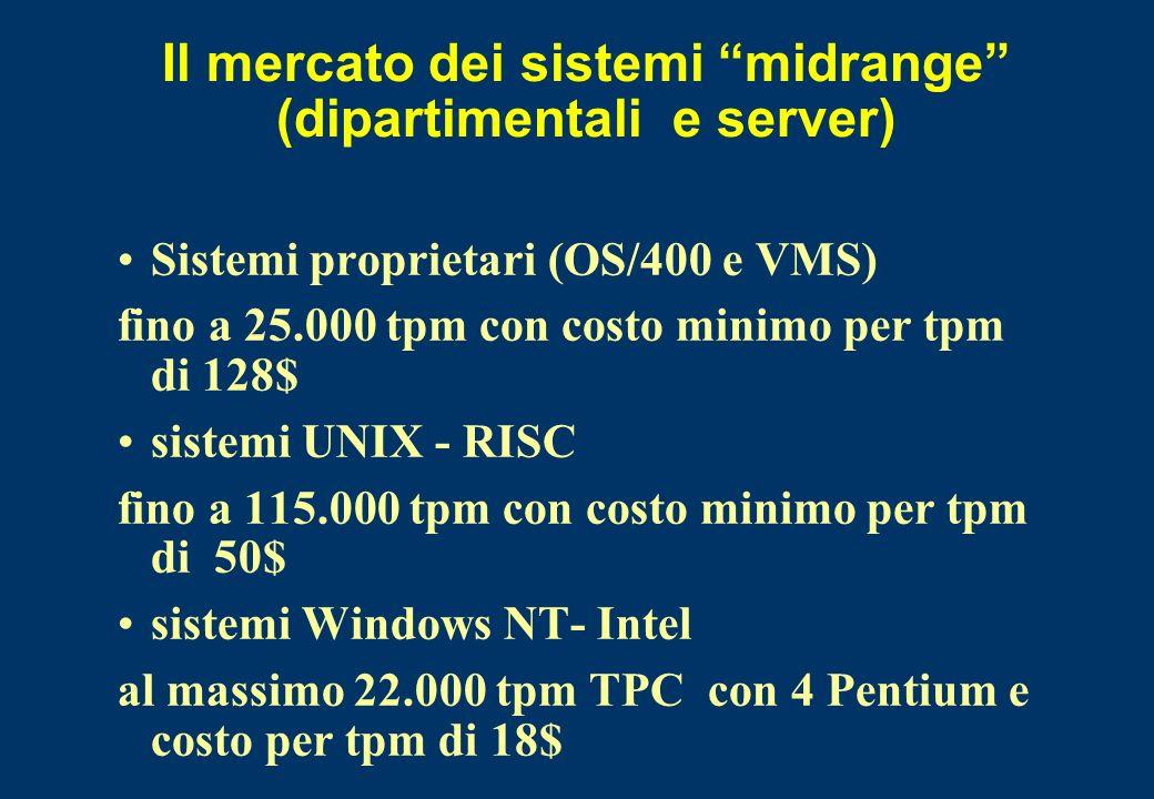 Il mercato dei sistemi midrange (dipartimentali e server)