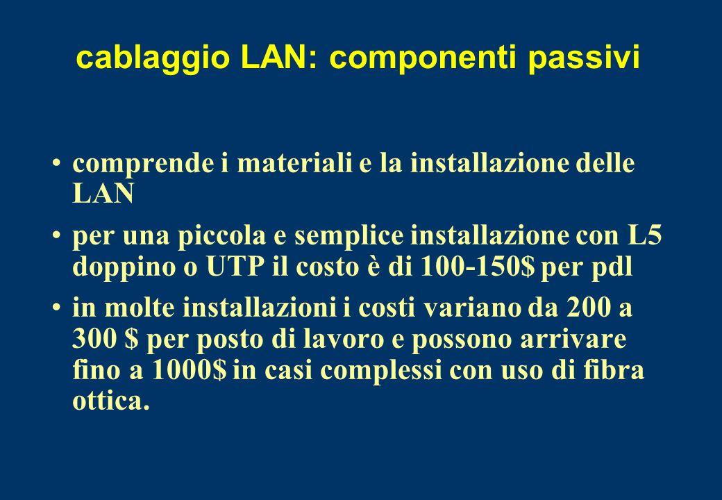 cablaggio LAN: componenti passivi