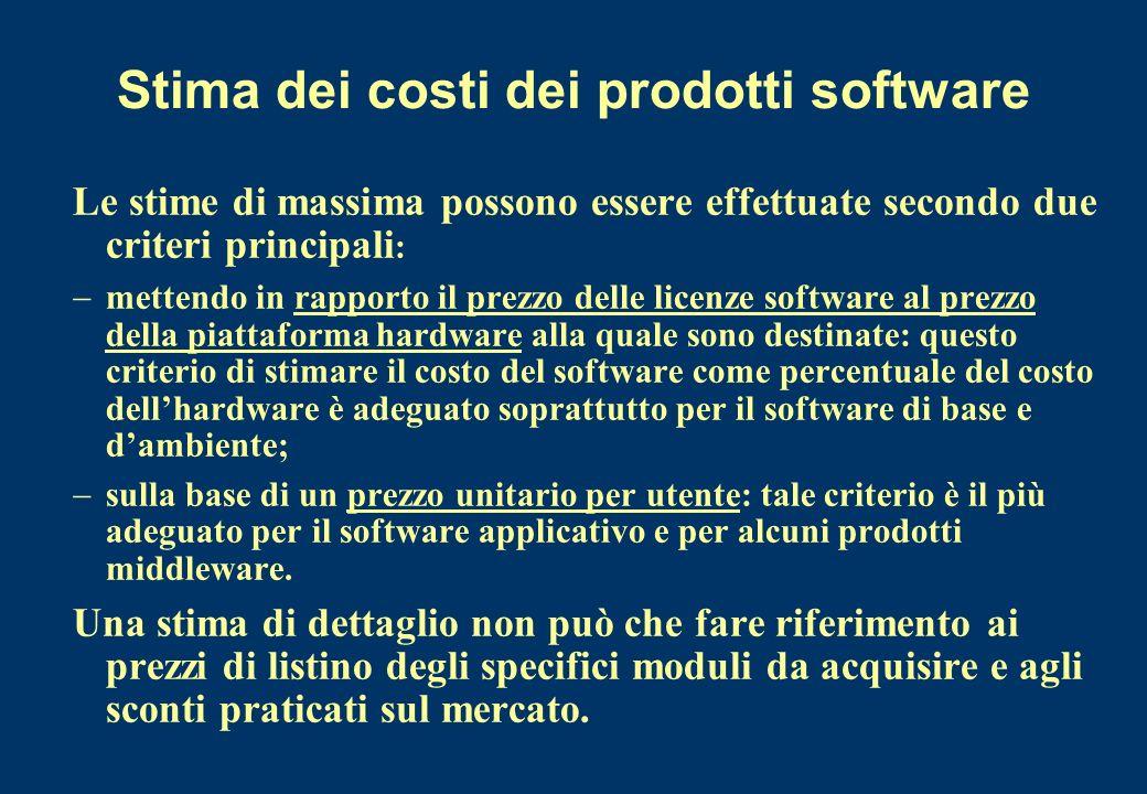 Stima dei costi dei prodotti software