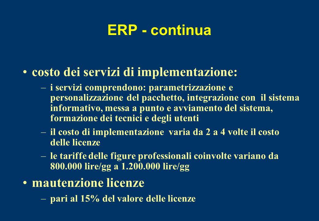 ERP - continua costo dei servizi di implementazione: