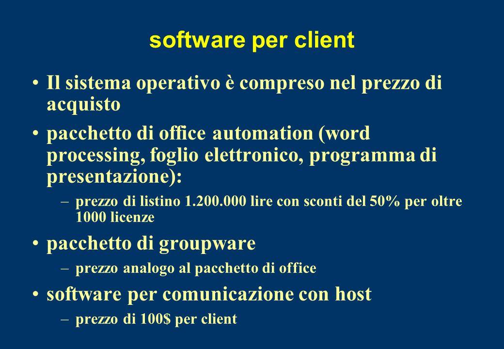 software per client Il sistema operativo è compreso nel prezzo di acquisto.