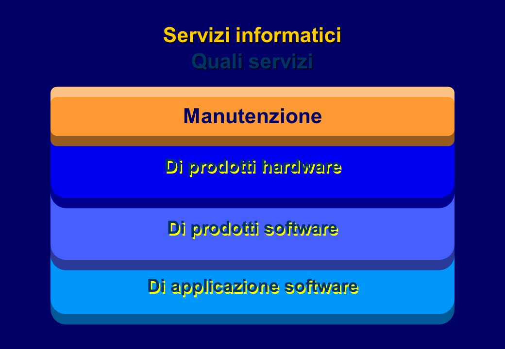 Di applicazione software