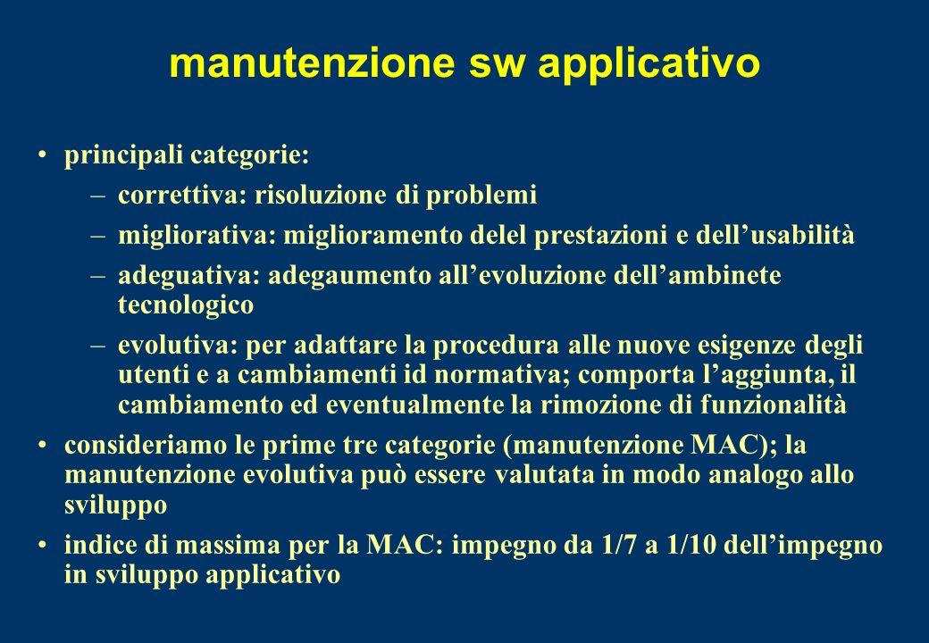 manutenzione sw applicativo