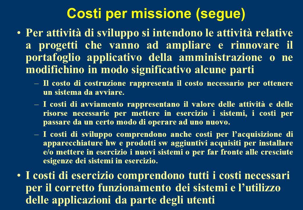 Costi per missione (segue)