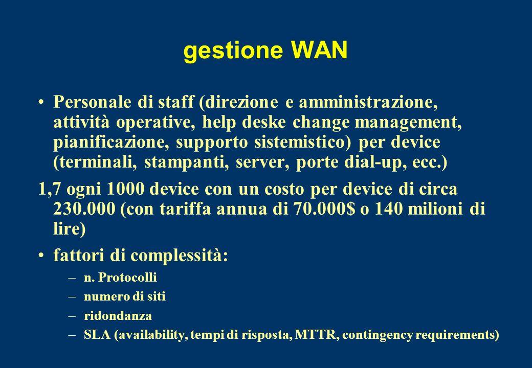 gestione WAN