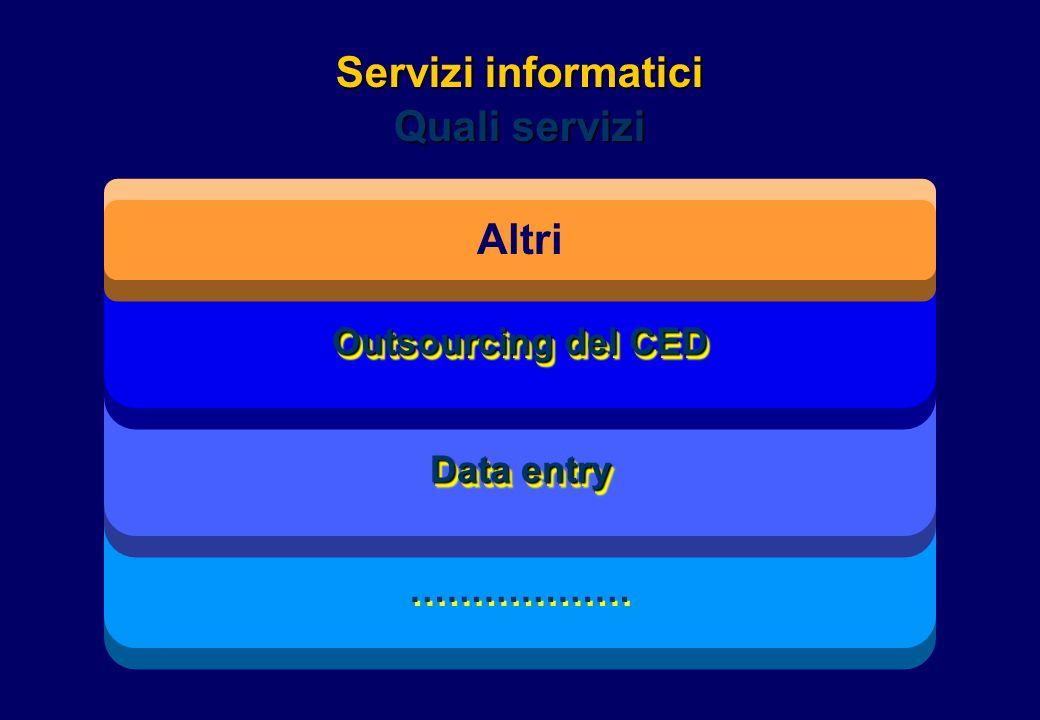 Servizi informatici Quali servizi Altri