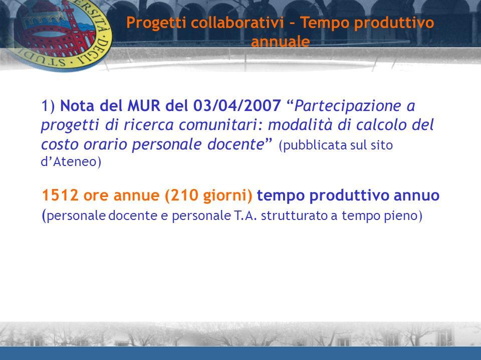 Progetti collaborativi – Tempo produttivo annuale