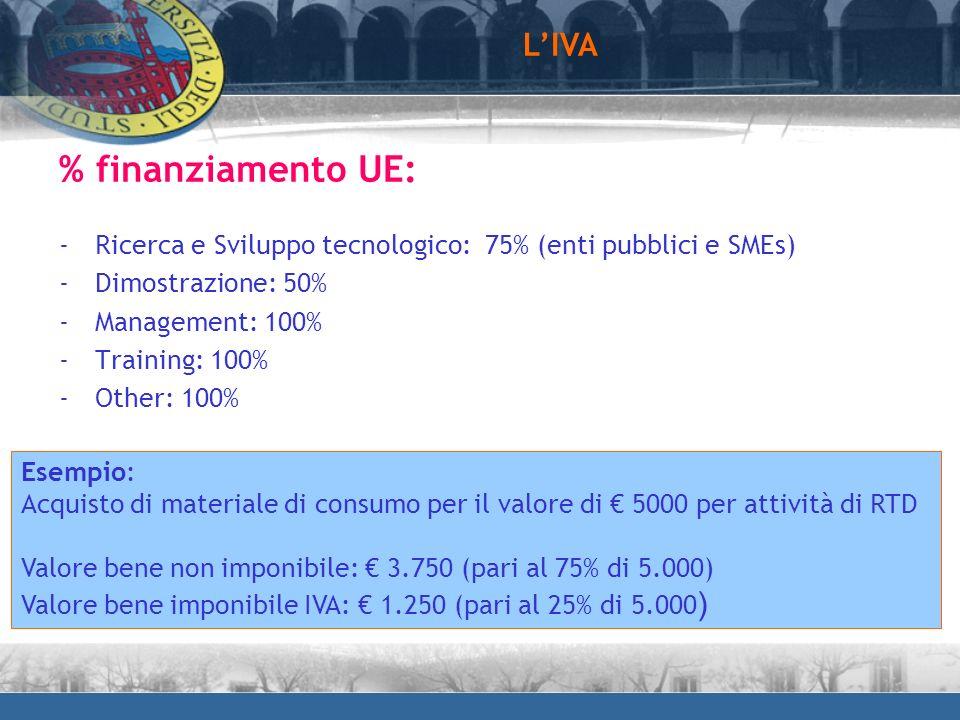 % finanziamento UE: L'IVA